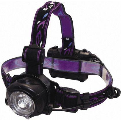 LEDヘッドライト  61×42×53mm RDH-01