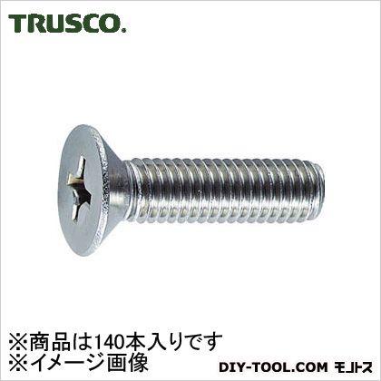 皿頭小ネジ ステンレス M2×4 (B060204) 140個
