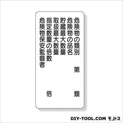 危険物標識 危険物の類別 600×300 (31909) 1ヶ