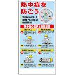 ユニット 熱中症対策標識 温湿度計付   HO18 1 枚