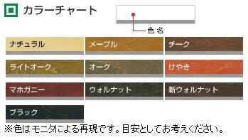 カンペハピオ オイルステインA木目を生かした着色剤 新ウォルナット 300ML