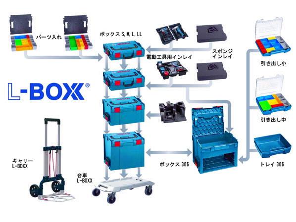 ボッシュ L-BOXX M (mm):(W)442×(D)357×(H)151 (L-BOXX136)
