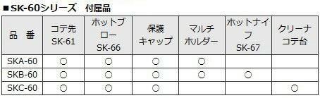 エンジニア コテライザー コードレスハンダコテ・はんだこて (SKB-60)付属品
