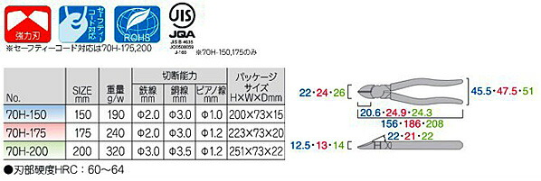 フジ矢 ハイ強力ニッパ 200ミリ (70H-200)