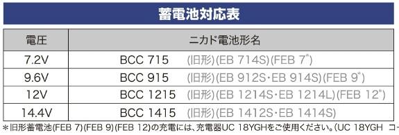 BCC-121