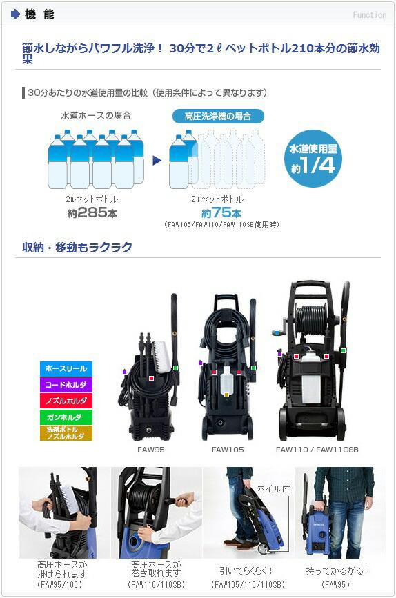 ■取扱終了■日立工機 家庭用高圧洗浄機 (FAW105(S))