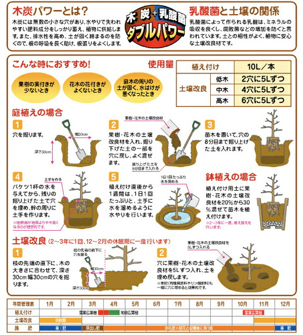 花ごころ 果樹・花木の土壌改良材 10L
