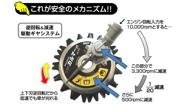アイデック スーパーカルマーPRO 刈払機用アタッチメント (ASK-R23)
