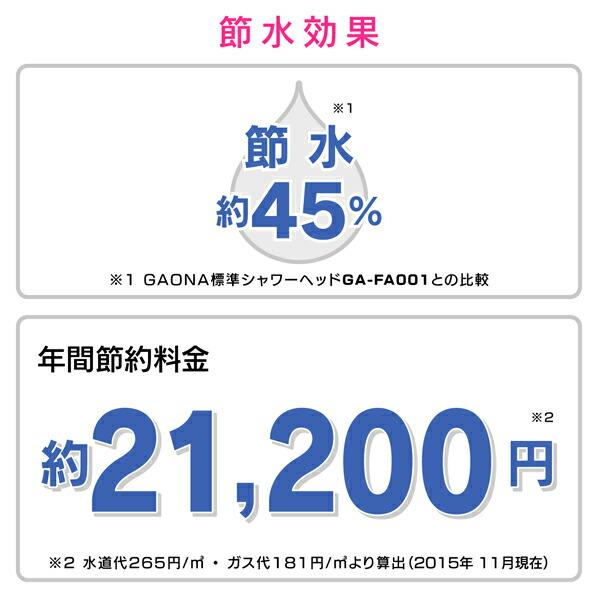 ホリダー・ シモン シャワーヘッド 5段切替 ミスト