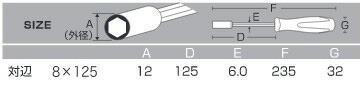 アネックス ボックスドライバー 8×125 (No.6000)