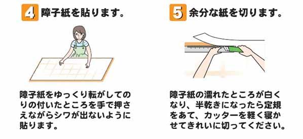 リンテックコマース きれいに貼れる障子紙 徳用  無地 94cmX15m巻き (SOJ-821)