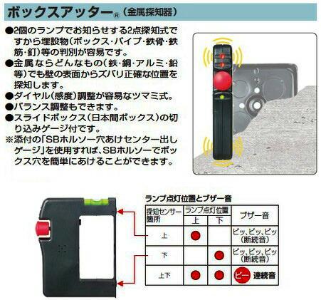 未来工業 ボックスアッター(金属探知器)ニュータイプ (BUT-1N)