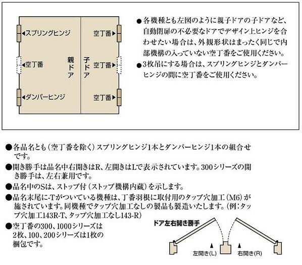 日東工器 オートヒンジ 100PCシリーズ 左開き シルバー (113L-PC)