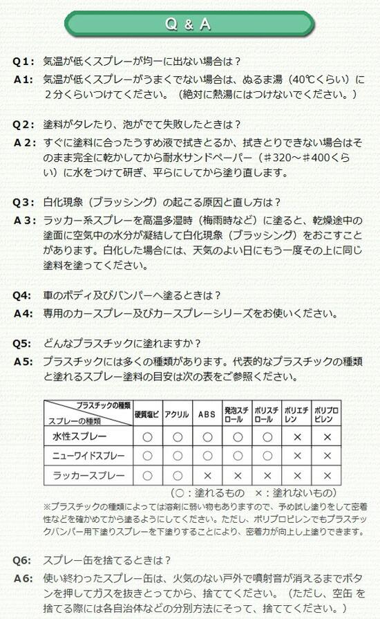 ニッペホーム ミニホビー用スプレー 朱色 100mL (35)