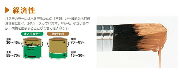 日本オスモ オスモカラー#3262フロアクリアーラピッド 透明 2.5L (3262)