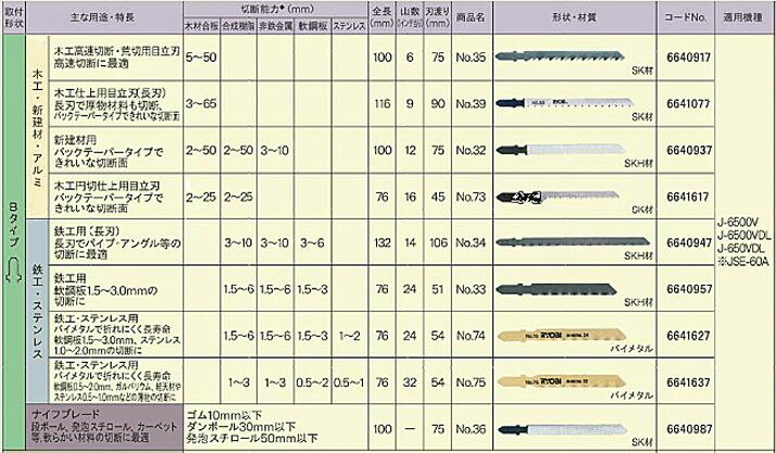 リョービ クラフトライン ジグソー (J-6500VDL)