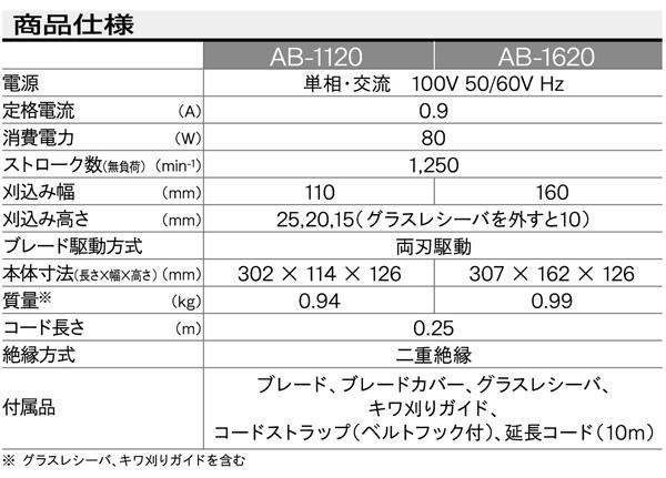 リョービ 電気バリカン 黄色 (AB-1620)
