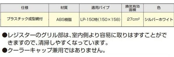 丸型レジスター(プラスチック成型網付)