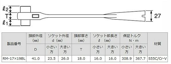 トップ工業 TOPALC用ラチェットレンチ17X19mm RM-17×19BL
