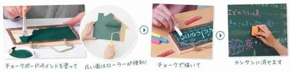 ターナー色彩 チョークボードペイント(黒板になる水性塗料) ピーコックブルー 170ml (CB170116)