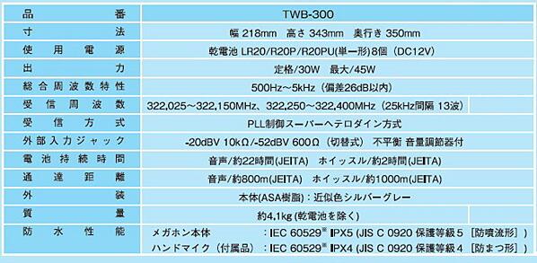 RainVoicer 30W防滴スーパーワイヤレスメガホンレインボイサー   TWB-300