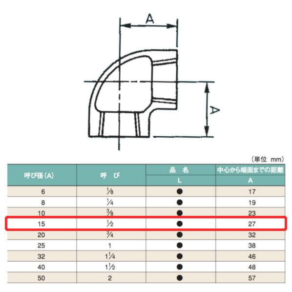 配管(ガス管)パーツ ねじ込み式   エルボ