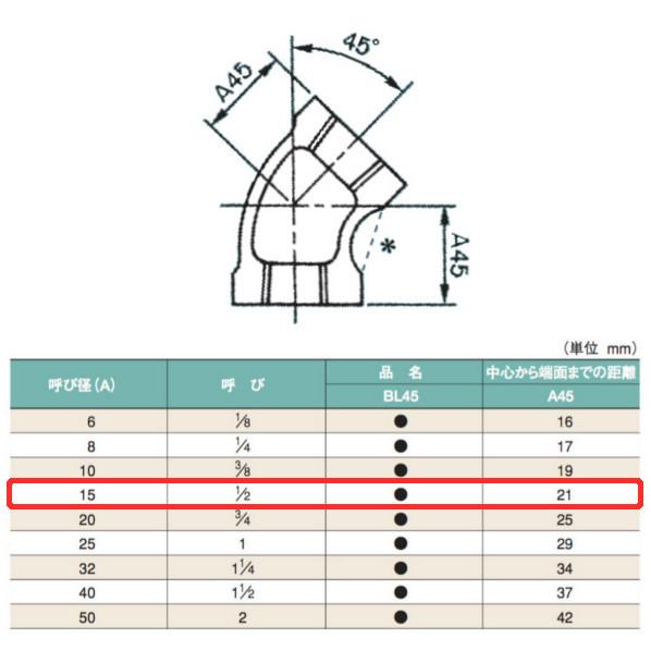 配管(ガス管)パーツ ねじ込み式  45°エルボ