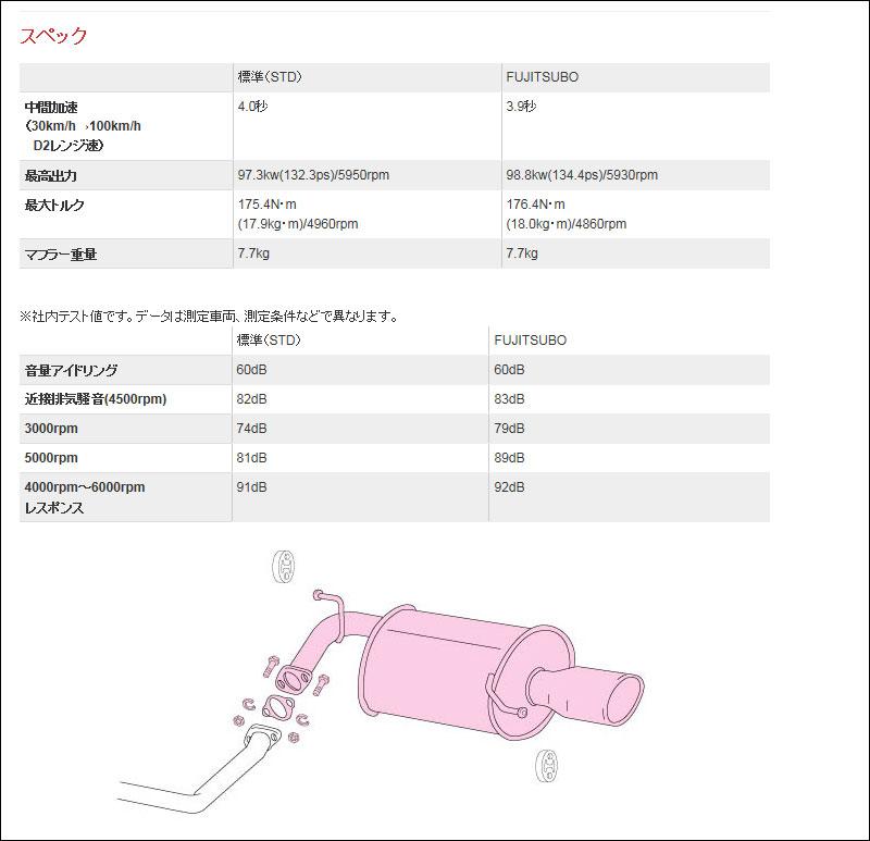 Cherry Ma� リベット] UNIVERSAL HEAD/OV  CR3243402