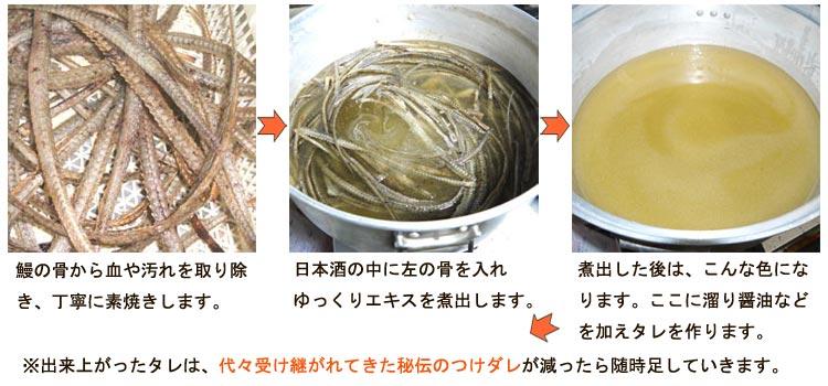 鰻蒲焼 六代以上継なぐ魚屋の秘伝タレ