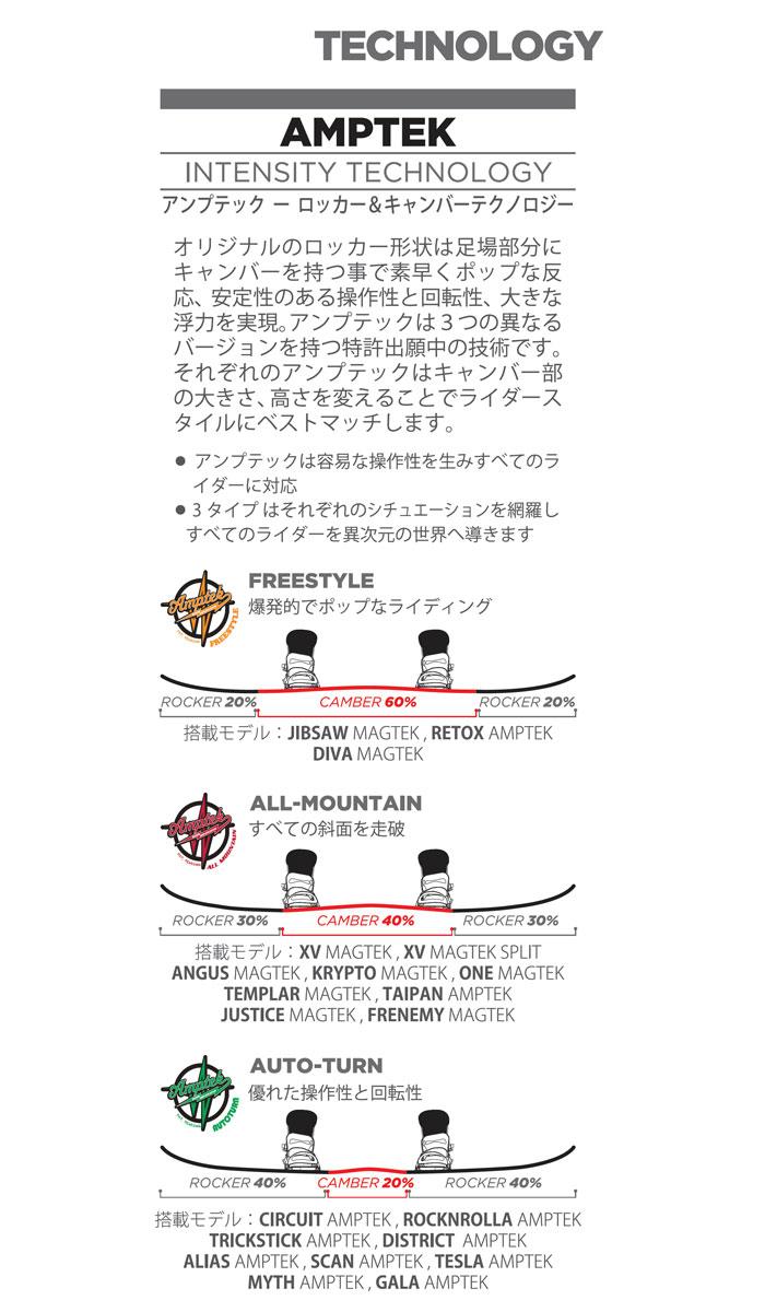 「DISTRICT AMPTEK」 ROSSIGNOL(ロシニョール) スノボ ビンディング付き スノーボード セット メンズ