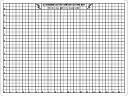 Ultrasonic cutter cutter mat