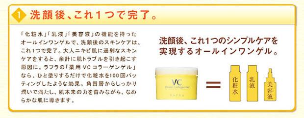 ラフラ 薬用VCゲルは「化粧水」「乳液」「美容液」の機能を持ったオールインワンゲルで、洗顔後のスキンケアはこれ1つで完了。大人ニキビ肌に過剰なスキンケアをすると、余計に肌トラブルを引き起こす原因に。ラフラの「薬用コラーゲンゲル」なら、ひと塗りするだけで化粧水を100回パッティングしたような効果。角質層からしっかり潤いで満たし、肌本来の力を育みながらなめらかな肌に導きます。