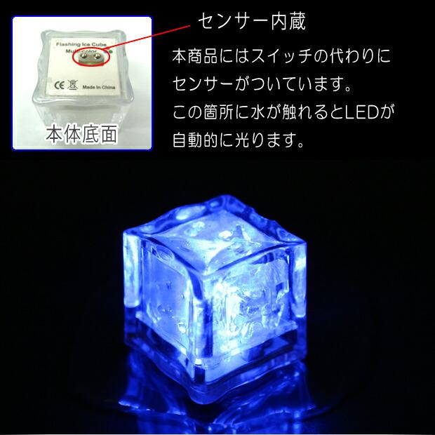 LED���塼�� ���η� ������¢�����Ƥο�1