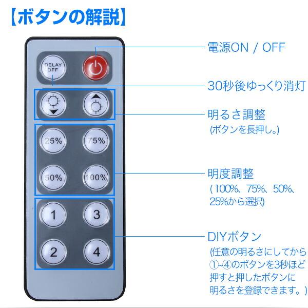 ボタンの解説。使い方。