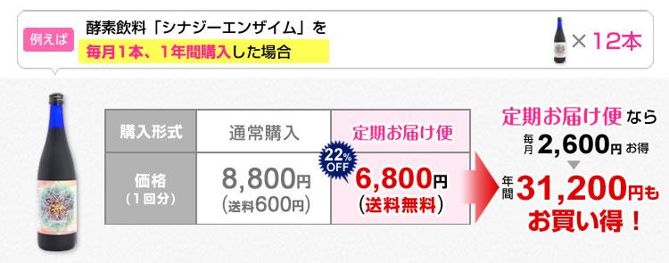 酵素飲料シナジーエンザイム年間31,200円もお買い得
