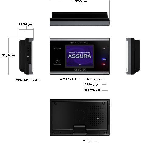 Assura Ar60se Инструкция - фото 4