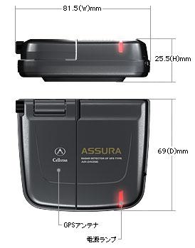 Assura Ar60se Инструкция - фото 7