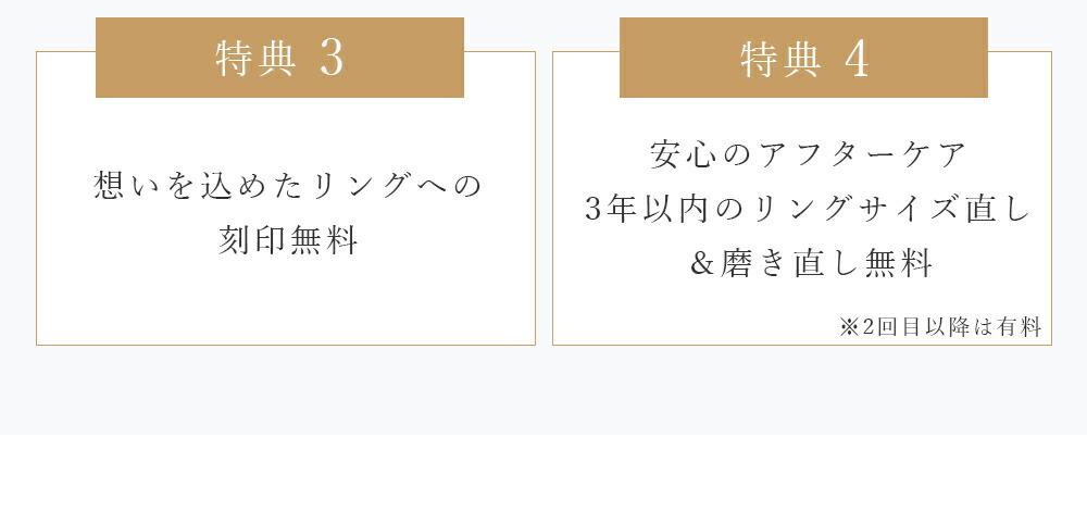 4つの特典