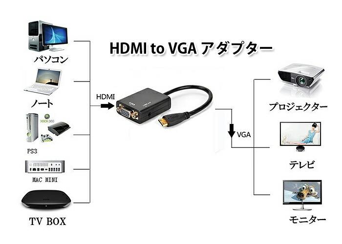 HDMI to VGA アダプター ブラック / HDMI信号をVGA出力信号(d-sub)に変換するアダプター バスパワー(電源不要) Bizbenefit
