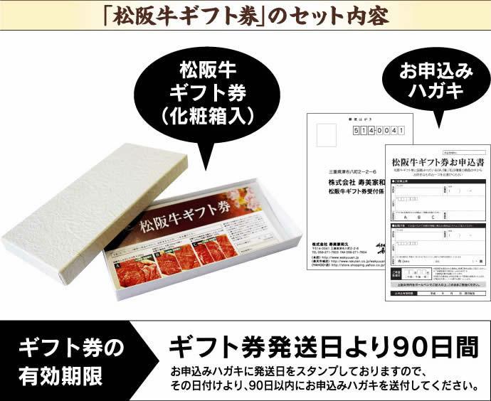 松阪牛ギフト券のセット内容