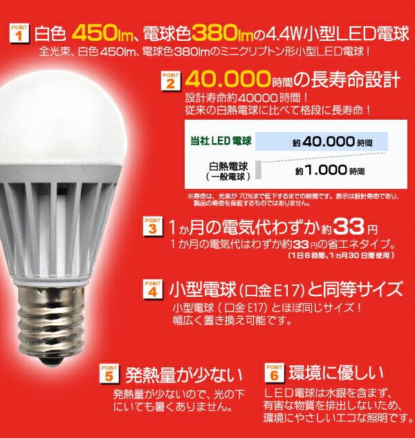 ミニクリプトン形小型LED電球。