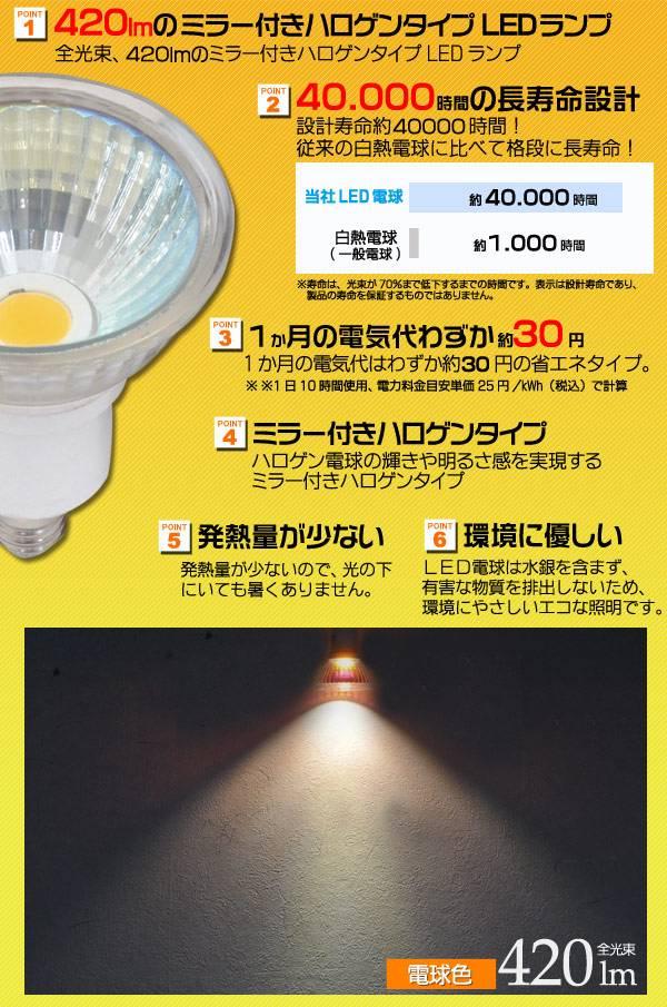4Wミラー付きハロゲンタイプLED電球