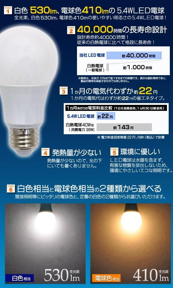 JNLA登録試験事業者(Z80112JP)試験済み LED電球