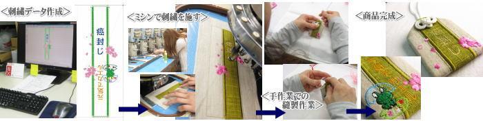 プログラミング→刺繍→縫製→完成!