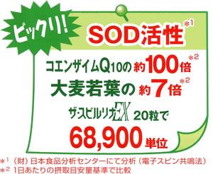 ビックリ!SOD活性 コエンザイムQ10の約100倍 大麦若葉の約7倍