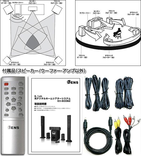 5.1声道环绕音箱系统