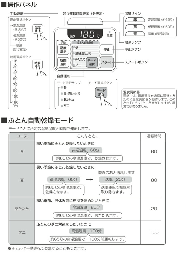 �դȤ��絡 ����ꥨ KFK-C1-WP�ڥ����?�Ǻ�1510��