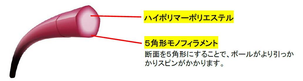 ポリツアースピンG125/