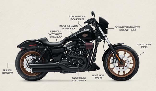 witusa | Rakuten Global Market: Harley Davidson Harley Davidson Dyna Front Spoiler Dyna-front ...