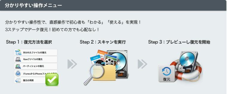 mac用データ復元ソフト